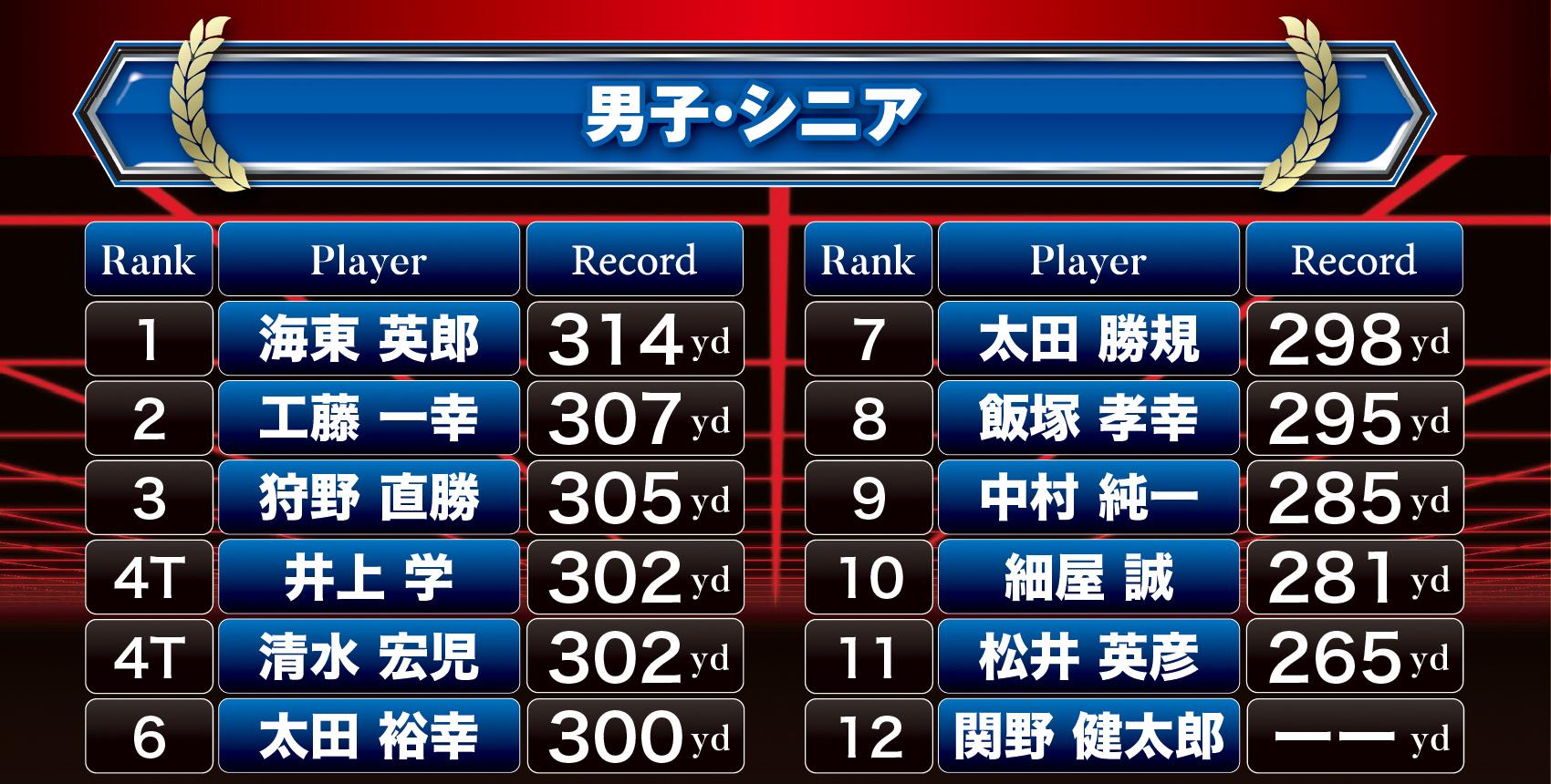 海東英郎選手